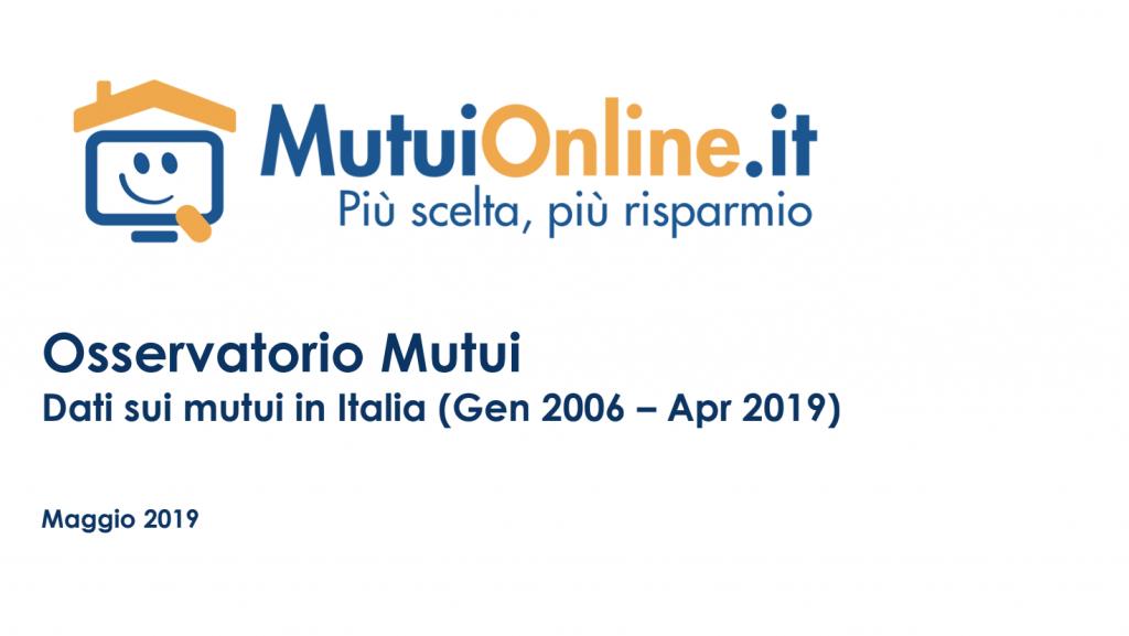 mutui online